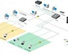 高端商住小区视频监控系统设计要求