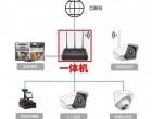 商铺门市安装无线监控摄像机的方案
