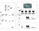 小区视频监控系统方案分析